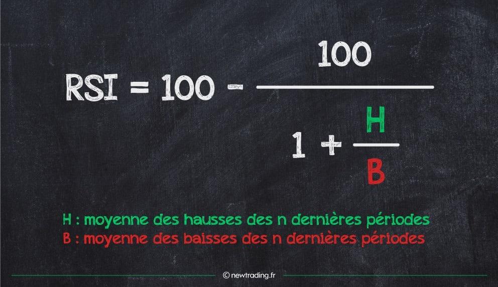 Formule mathématique de l'indicateur RSI.
