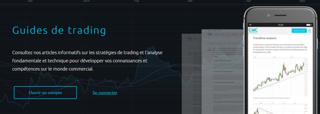 Formation CMC Markets